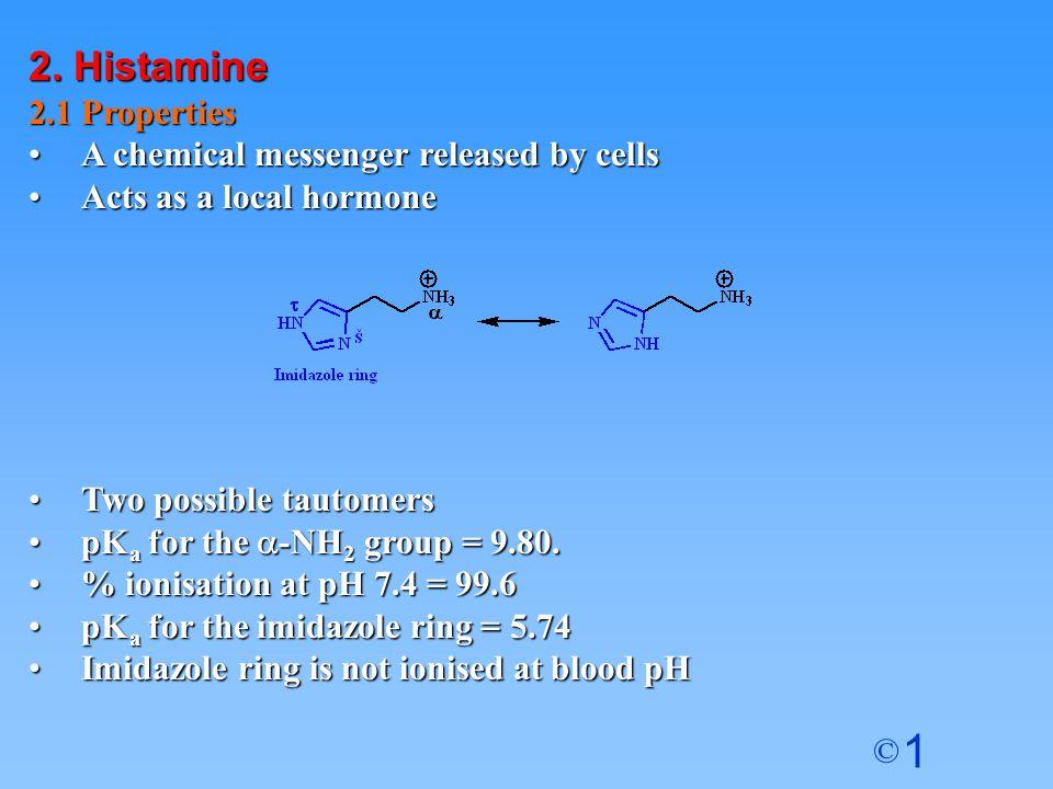 1 © 11.4 SK&F 91581 Thiourea No agonist activity, very weak antagonist 11.