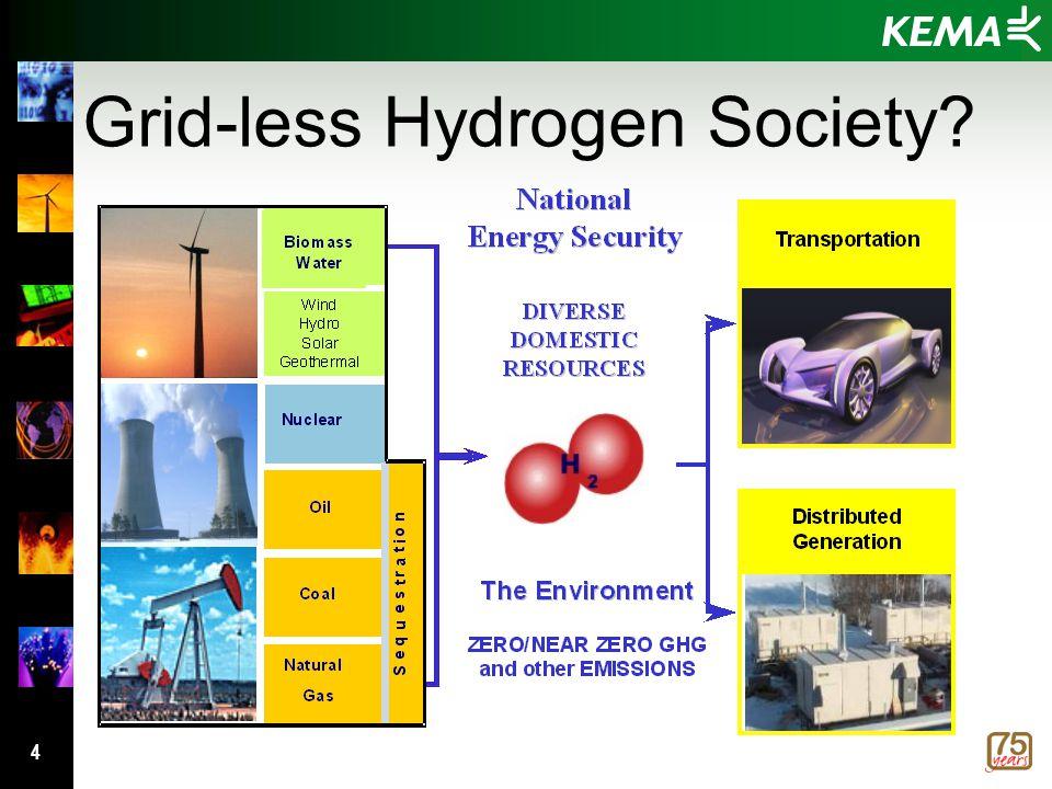 4 Grid-less Hydrogen Society?