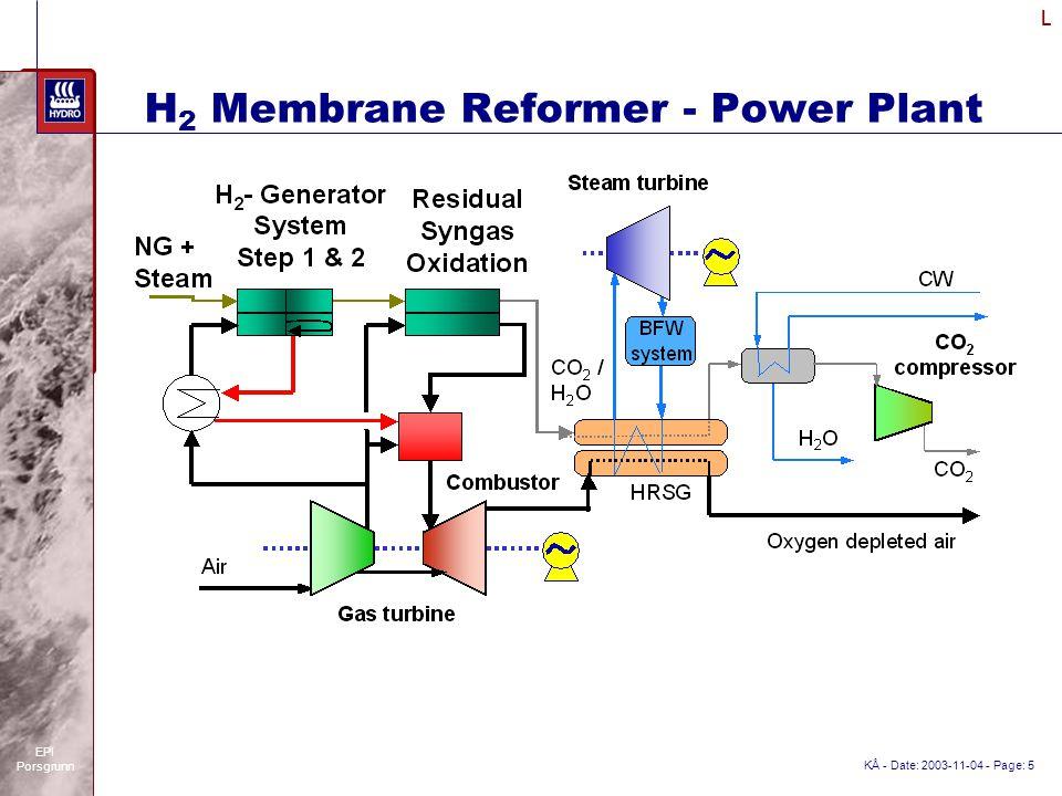 KÅ - Date: 2003-11-04 - Page: 5 L EPI Porsgrunn H 2 Membrane Reformer - Power Plant