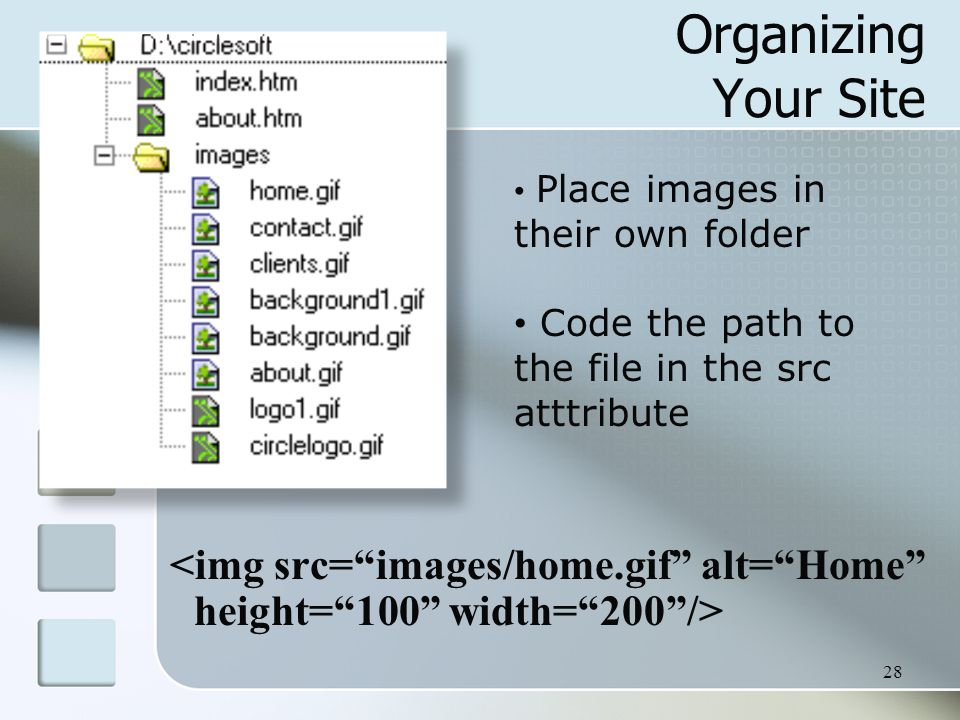 28 Organizing Your Site Place images in their own folder Code the path to the file in the src atttribute