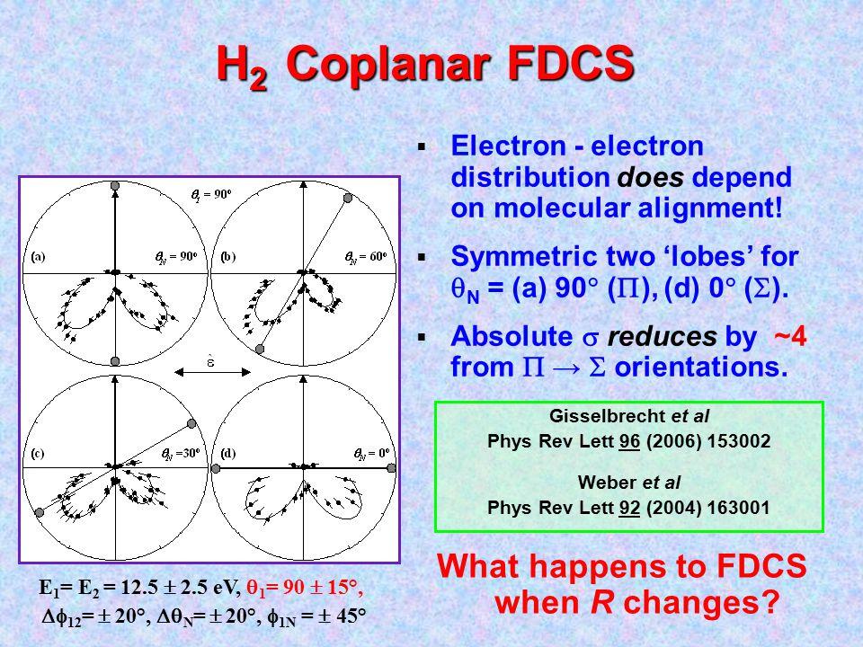 H 2 Coplanar FDCS E 1 = E 2 = 12.5  2.5 eV,  1 = 90  15°,  12 =  20°,  N =  20°,  1N =  45°  Electron - electron distribution does depend on molecular alignment.