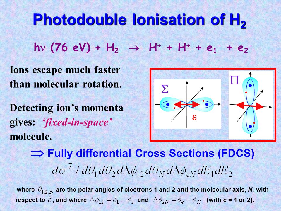 Ions escape much faster than molecular rotation. Detecting ion's momenta gives: 'fixed-in-space' molecule.  Fully differential Cross Sections (FDCS)