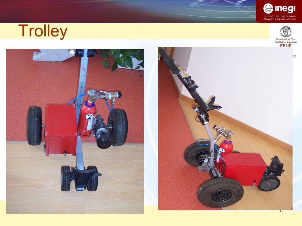 17 Trolley