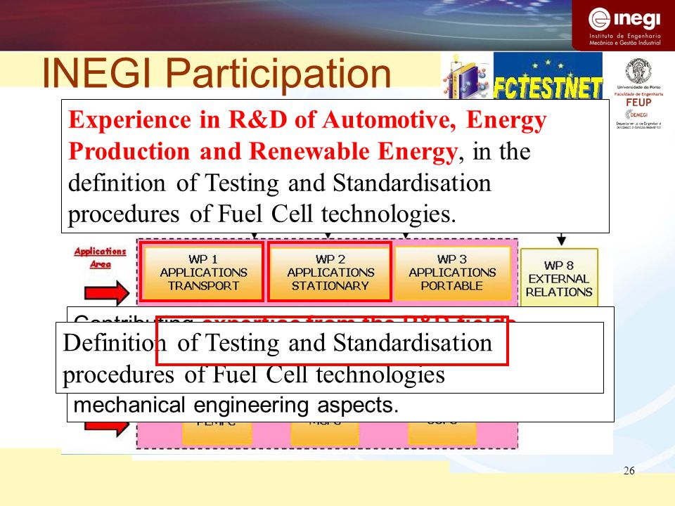 26 INEGI Participation Contributing expertise from the R&D fields Automotive, Energy Production and Renewable Energy. Knowledge of thermodynamic, chem