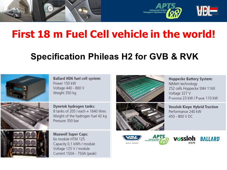 7 Specification Phileas H2 for GVB & RVK First 18 m Fuel Cell vehicle in the world!