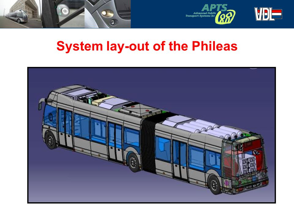 8 System lay-out of the Phileas