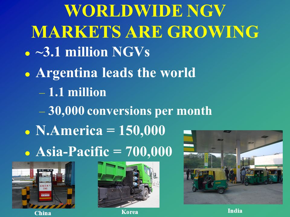 WORLDWIDE NGV MARKETS ARE GROWING l Europe 514,000 NGVs: 1550 fuel stations – Italy = 400,000+ & 400+ fuelling stations – Germany, Italy, France have public/private agreements and strategies l European Commission Transport Policy: target NGVs to replace 10% of transport sector petrol/diesel by 2020 LNG Ferry, NorwayGermanyItaly France