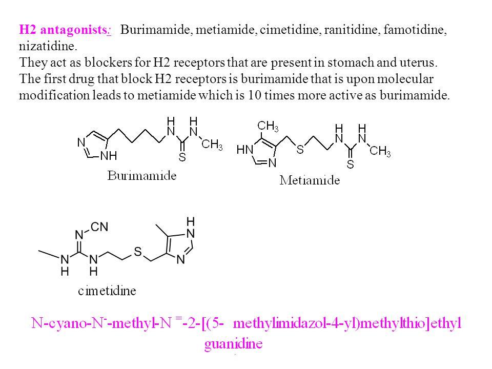 H2 antagonists: Burimamide, metiamide, cimetidine, ranitidine, famotidine, nizatidine. They act as blockers for H2 receptors that are present in stoma