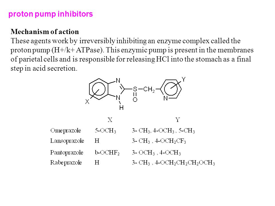 proton pump inhibitors Mechanism of action These agents work by irreversibly inhibiting an enzyme complex called the proton pump (H+/k+ ATPase).