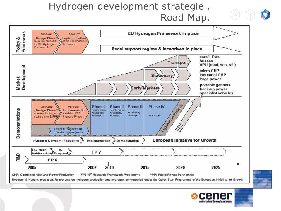 Hydrogen development strategie. Road Map.
