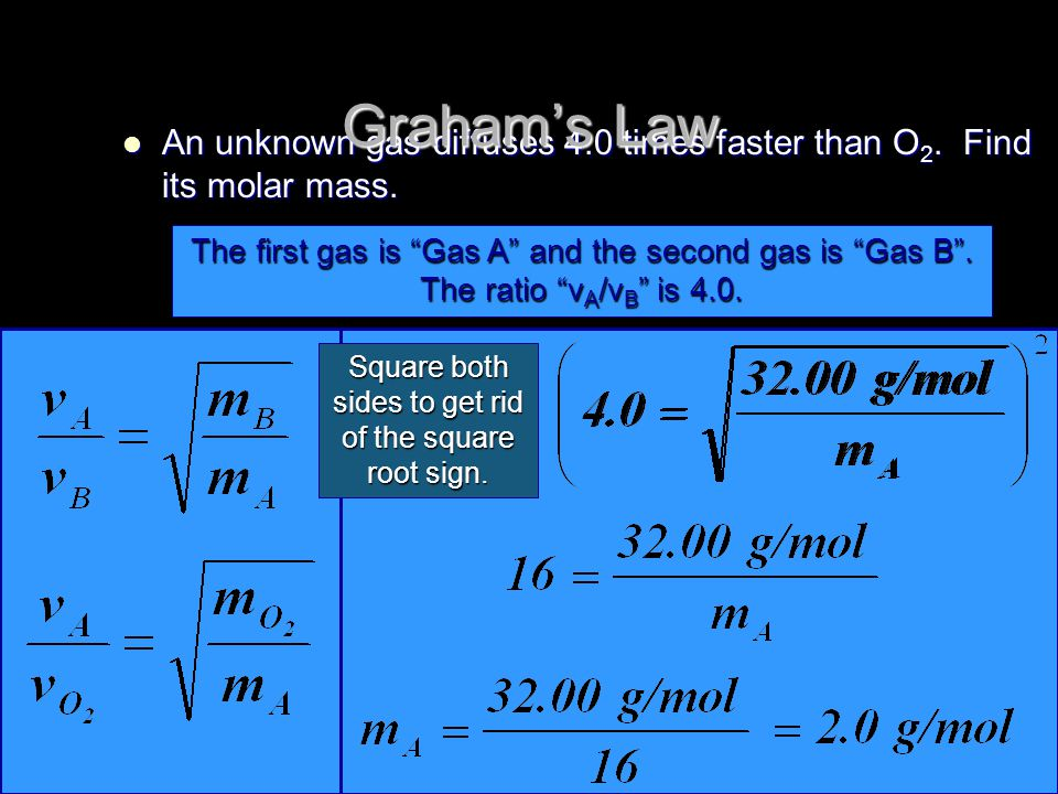 An unknown gas diffuses 4.0 times faster than O 2.