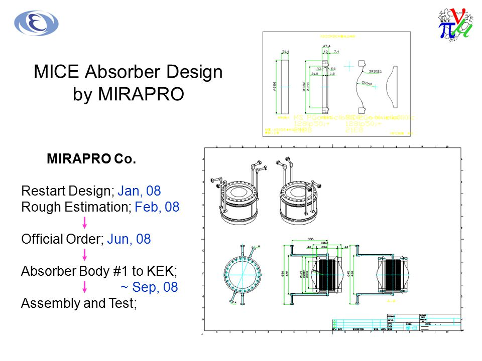 MIRAPRO Co. Restart Design; Jan, 08 Rough Estimation; Feb, 08 Official Order; Jun, 08 Absorber Body #1 to KEK; ~ Sep, 08 Assembly and Test;