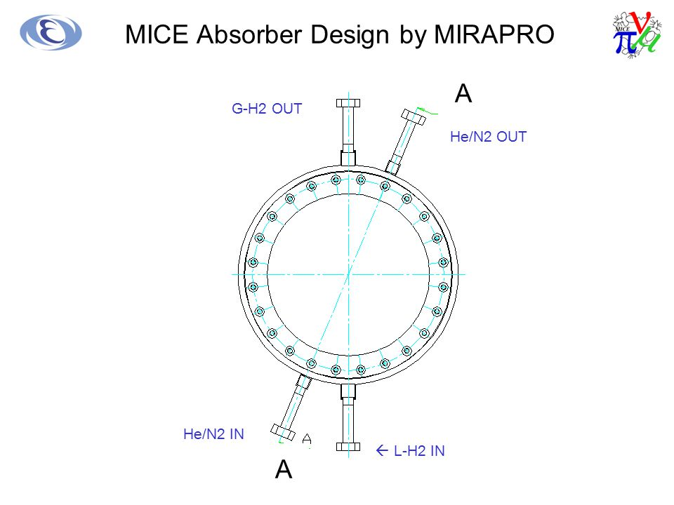 MICE Absorber Design by MIRAPRO  L-H2 IN G-H2 OUT He/N2 OUT He/N2 IN A A