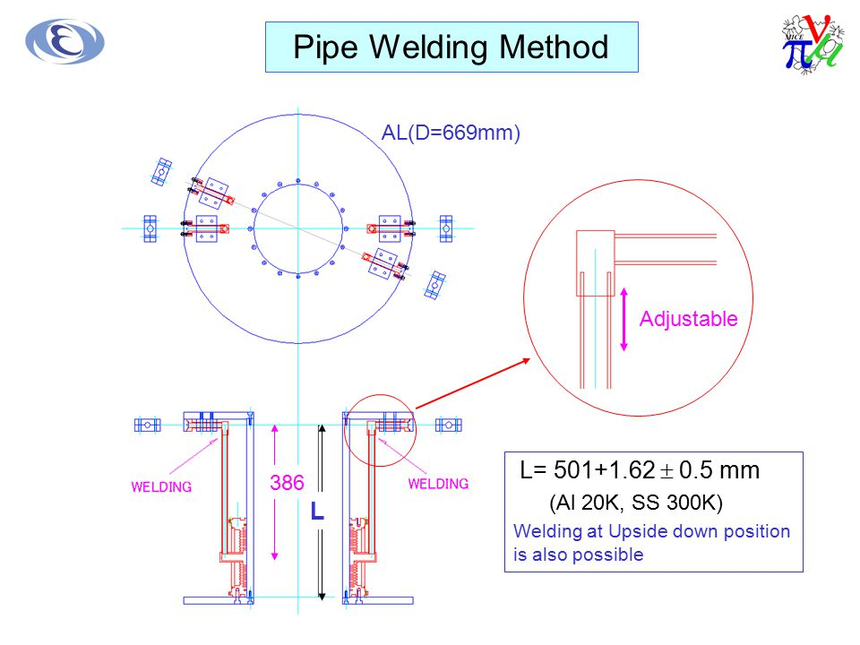 AL(D=669mm) L= 501+1.62  0.5 mm (Al 20K, SS 300K) Welding at Upside down position is also possible Adjustable Pipe Welding Method 386 L
