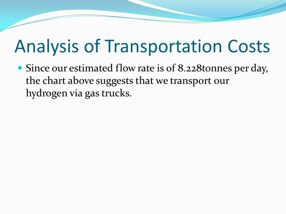 Analysis of Transportation Costs Since our estimated flow rate is of 8.228tonnes per day, the chart above suggests that we transport our hydrogen via