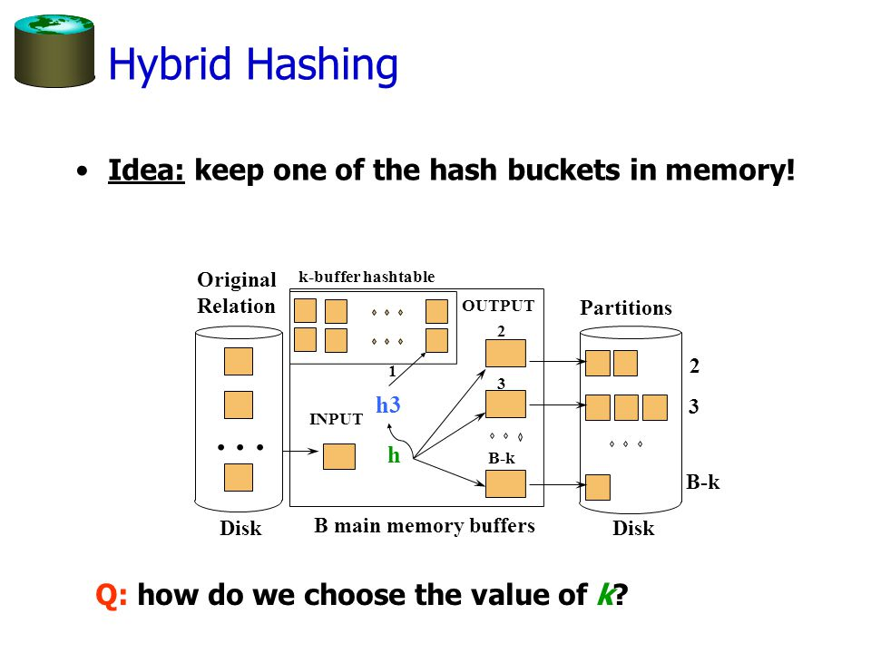 Cost reduction due to hybrid hashing Now: N # passes B B2B2 1 2 cost N 3N
