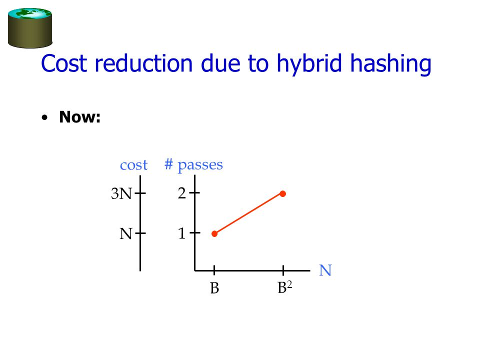 Summary: Hashing vs.