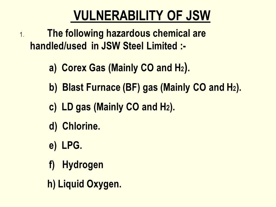 VULNERABILITY OF JSW 1.