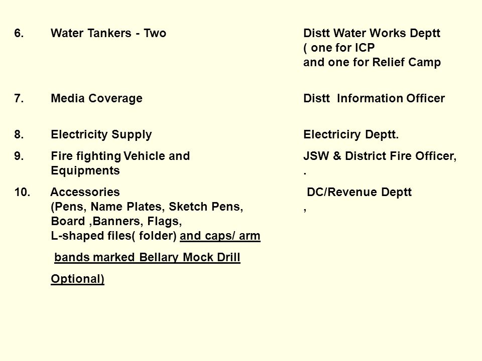 6.Water Tankers - TwoDistt Water Works Deptt ( one for ICP and one for Relief Camp 7.Media Coverage Distt Information Officer 8.Electricity Supply Electriciry Deptt.