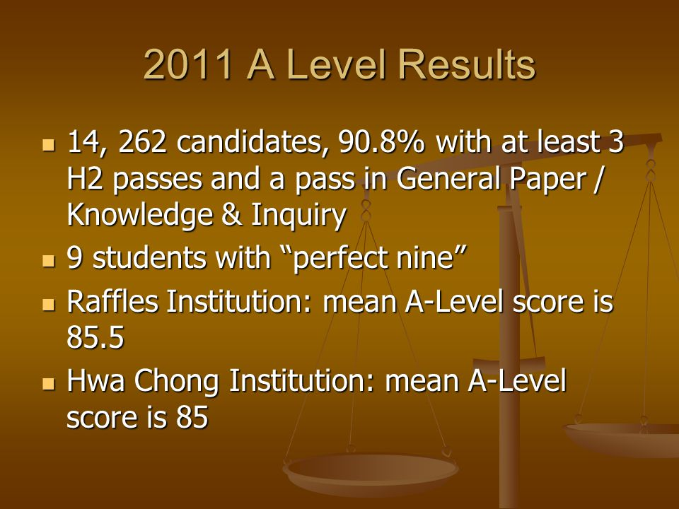 2011 A Level Results 14, 262 candidates, 90.8% with at least 3 H2 passes and a pass in General Paper / Knowledge & Inquiry 14, 262 candidates, 90.8% with at least 3 H2 passes and a pass in General Paper / Knowledge & Inquiry 9 students with perfect nine 9 students with perfect nine Raffles Institution: mean A-Level score is 85.5 Raffles Institution: mean A-Level score is 85.5 Hwa Chong Institution: mean A-Level score is 85 Hwa Chong Institution: mean A-Level score is 85
