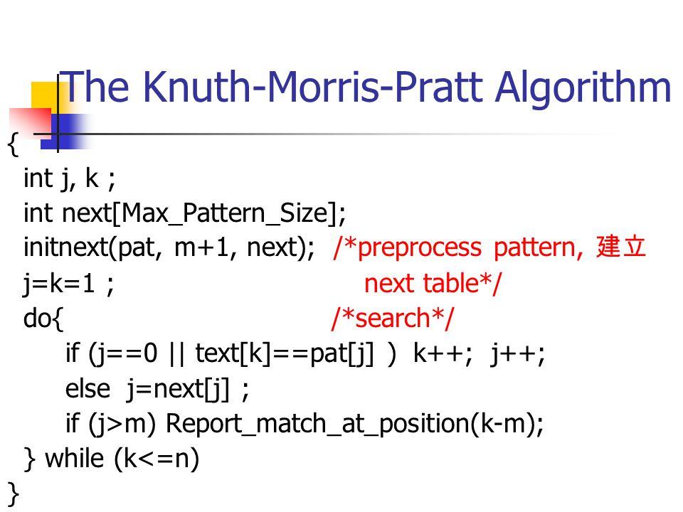 The Boyer-Moore-Horspool Algorithm(cont.) for(k=;k<=m;k++) d[pat[k] = m+1-k; pat[m+1]=CHARACTER_NOT_IN_THE_TEXT; lim = n-m+1; for( k=1; k<=lim ; k+= d[text[k+m]] ) { i=k; for(j=1 ; text[i]==pat[j] ; j++) i++; if( j==m+1) report_match_at_position(k); }