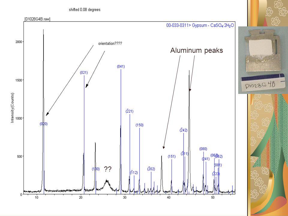 Aluminum peaks