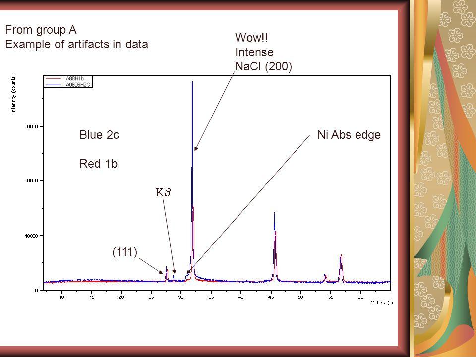 Blue 2c Red 1b  Ni Abs edge Wow!.