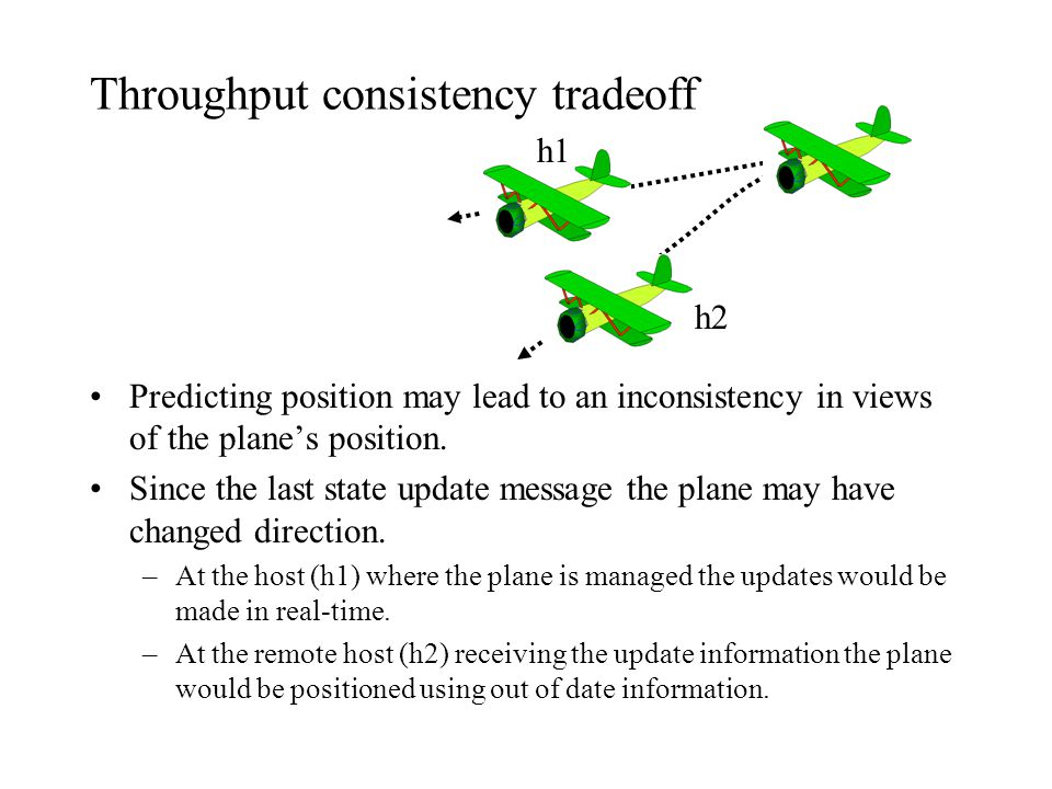 Throughput consistency tradeoff Predicting position may lead to an inconsistency in views of the plane's position. Since the last state update message