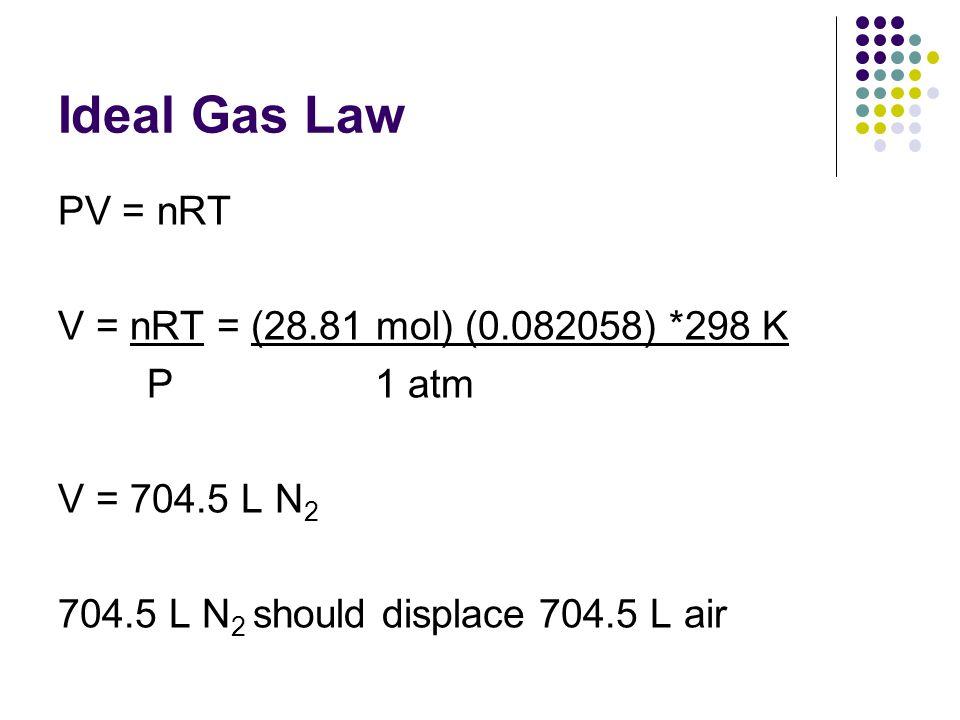 Ideal Gas Law PV = nRT V = nRT = (28.81 mol) (0.082058) *298 K P 1 atm V = 704.5 L N 2 704.5 L N 2 should displace 704.5 L air