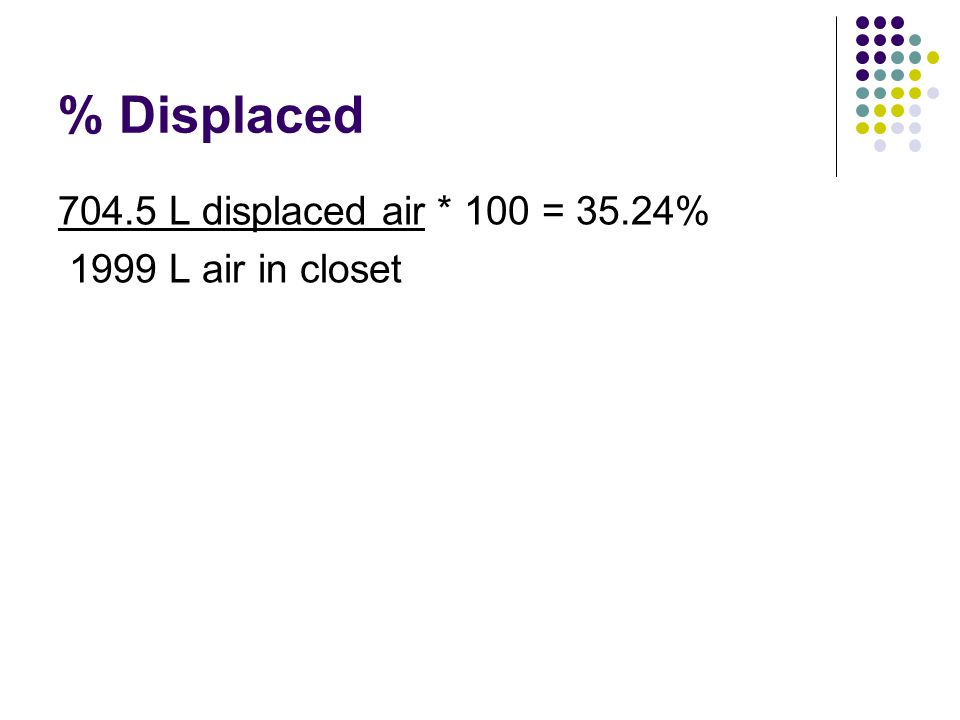 % Displaced 704.5 L displaced air * 100 = 35.24% 1999 L air in closet