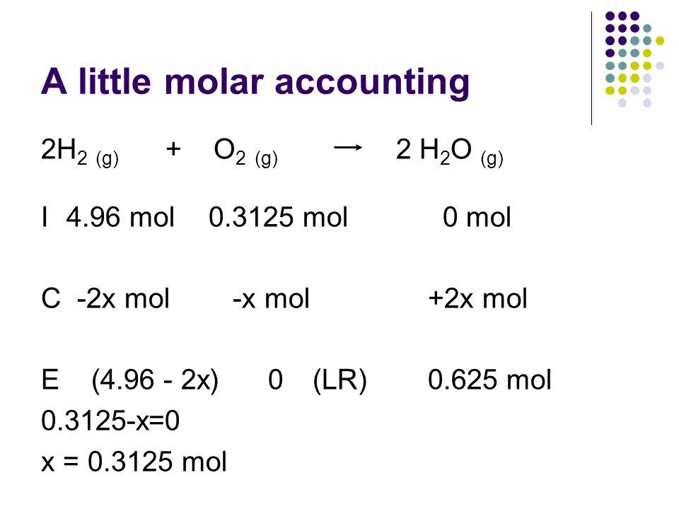 A little molar accounting 2H 2 (g) + O 2 (g) 2 H 2 O (g) I4.96 mol 0.3125 mol 0 mol C -2x mol -x mol +2x mol E (4.96 - 2x) 0(LR) 0.625 mol 0.3125-x=0 x = 0.3125 mol