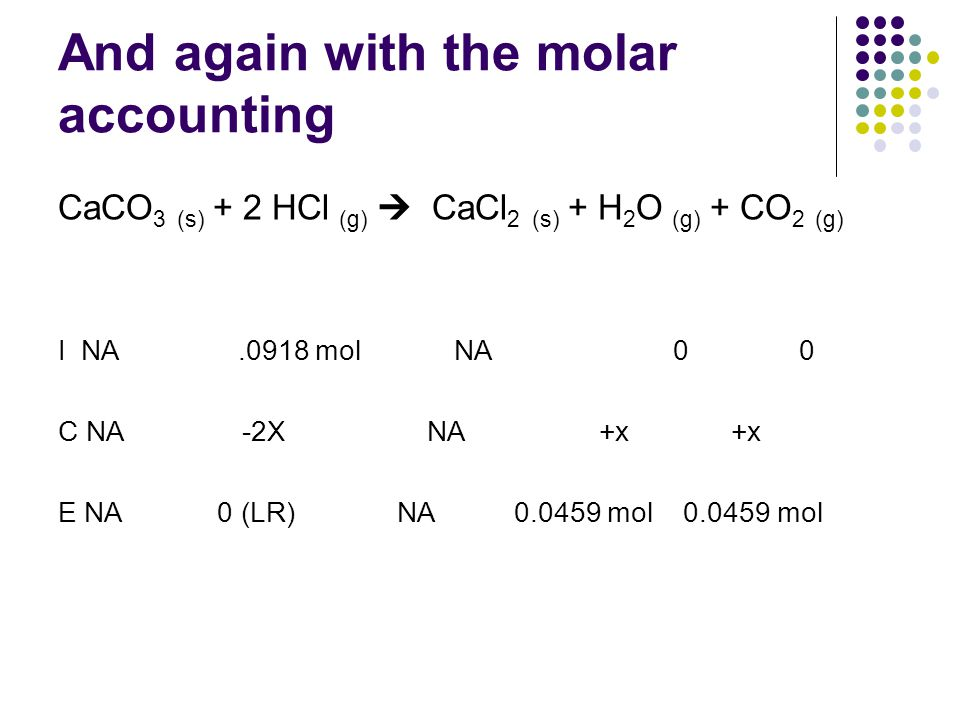 And again with the molar accounting CaCO 3 (s) + 2 HCl (g)  CaCl 2 (s) + H 2 O (g) + CO 2 (g) I NA.0918 mol NA 0 0 C NA -2X NA +x +x E NA 0 (LR) NA 0.0459 mol 0.0459 mol