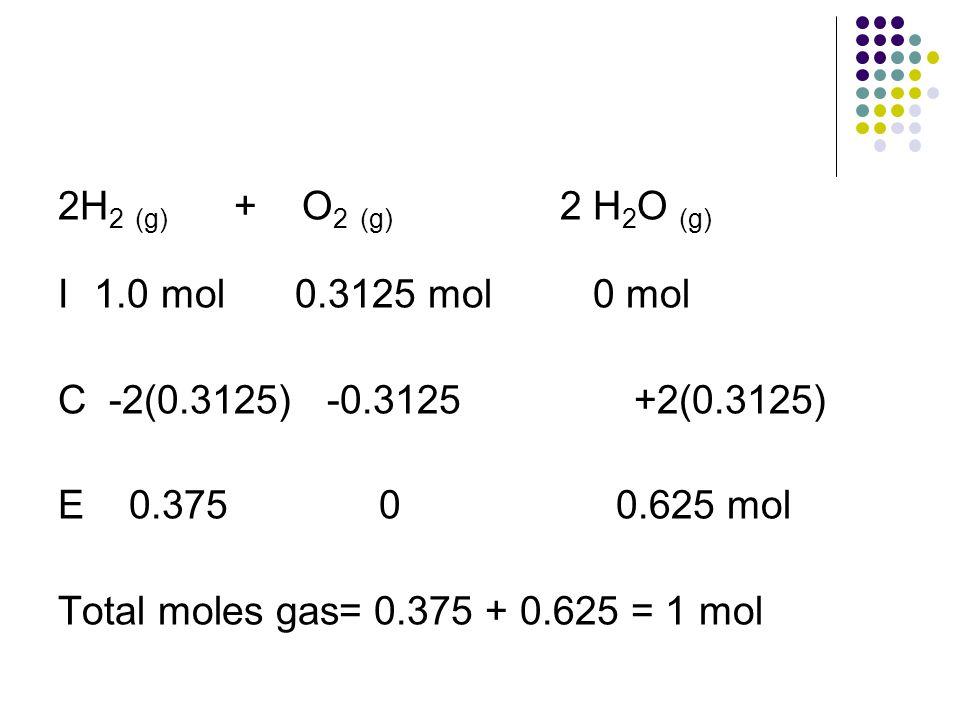 2H 2 (g) + O 2 (g) 2 H 2 O (g) I1.0 mol 0.3125 mol 0 mol C -2(0.3125) -0.3125 +2(0.3125) E 0.375 0 0.625 mol Total moles gas= 0.375 + 0.625 = 1 mol