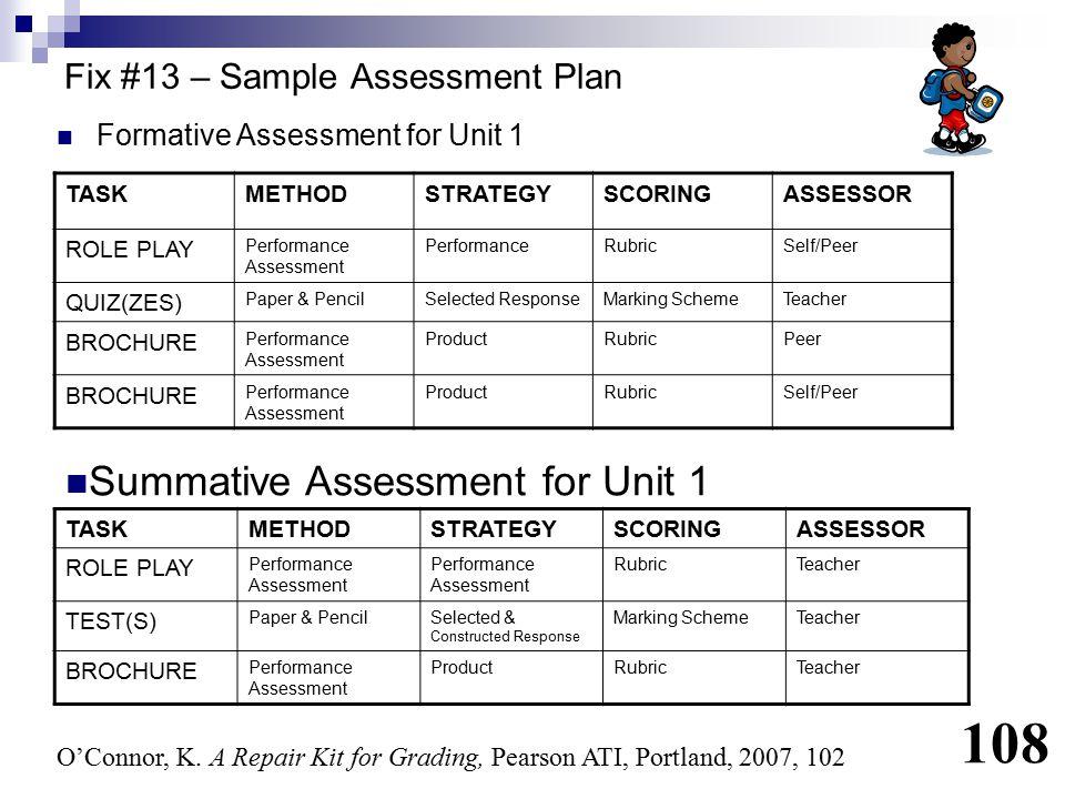 Fix #13 – Sample Assessment Plan Formative Assessment for Unit 1 TASKMETHODSTRATEGYSCORINGASSESSOR ROLE PLAY Performance Assessment PerformanceRubricS