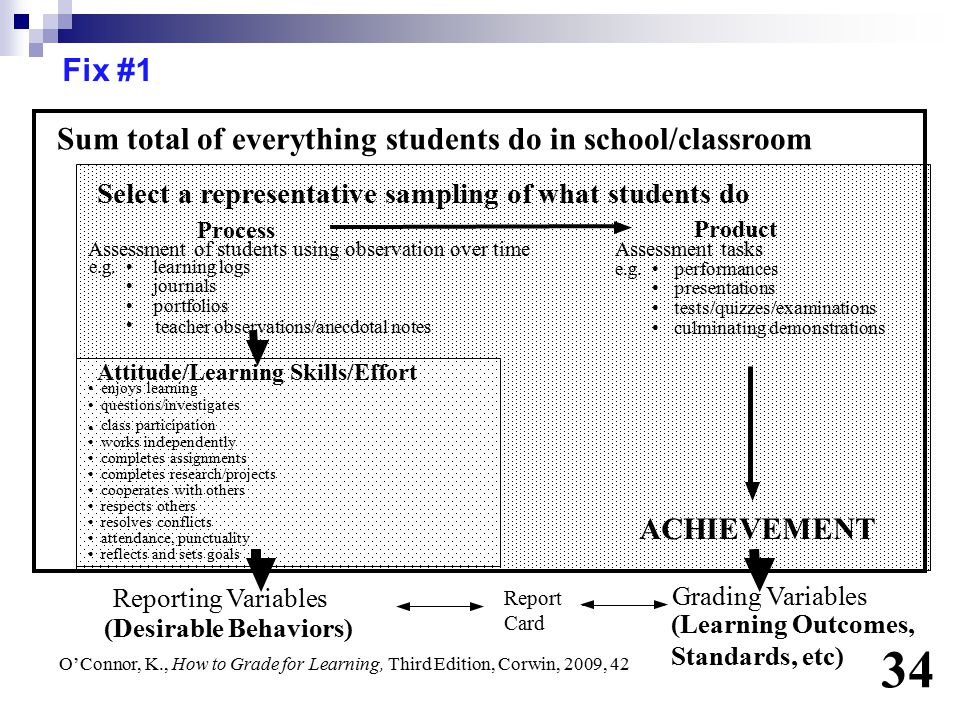 Product Assessment Tasks e.g.performances presentations tests/quizzes/examination culminating demonstration Sum total of everything students do in sch