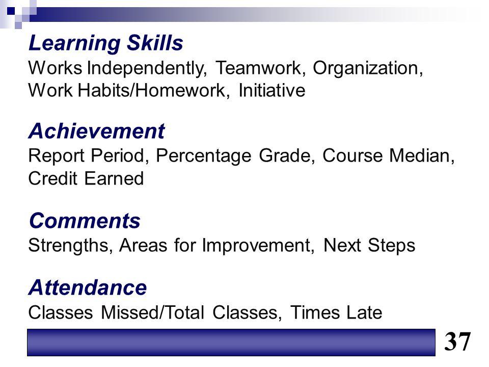 Learning Skills Works Independently, Teamwork, Organization, Work Habits/Homework, Initiative Achievement Report Period, Percentage Grade, Course Medi
