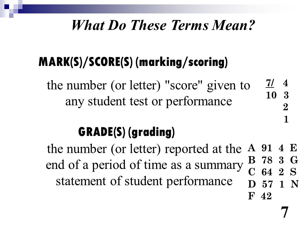 What Do These Terms Mean? the number (or letter) reported at the end of a period of time as a summary statement of student performance GRADE(S) (gradi