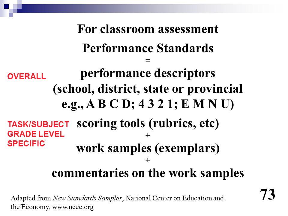 For classroom assessment Performance Standards = performance descriptors (school, district, state or provincial e.g., A B C D; 4 3 2 1; E M N U) scori