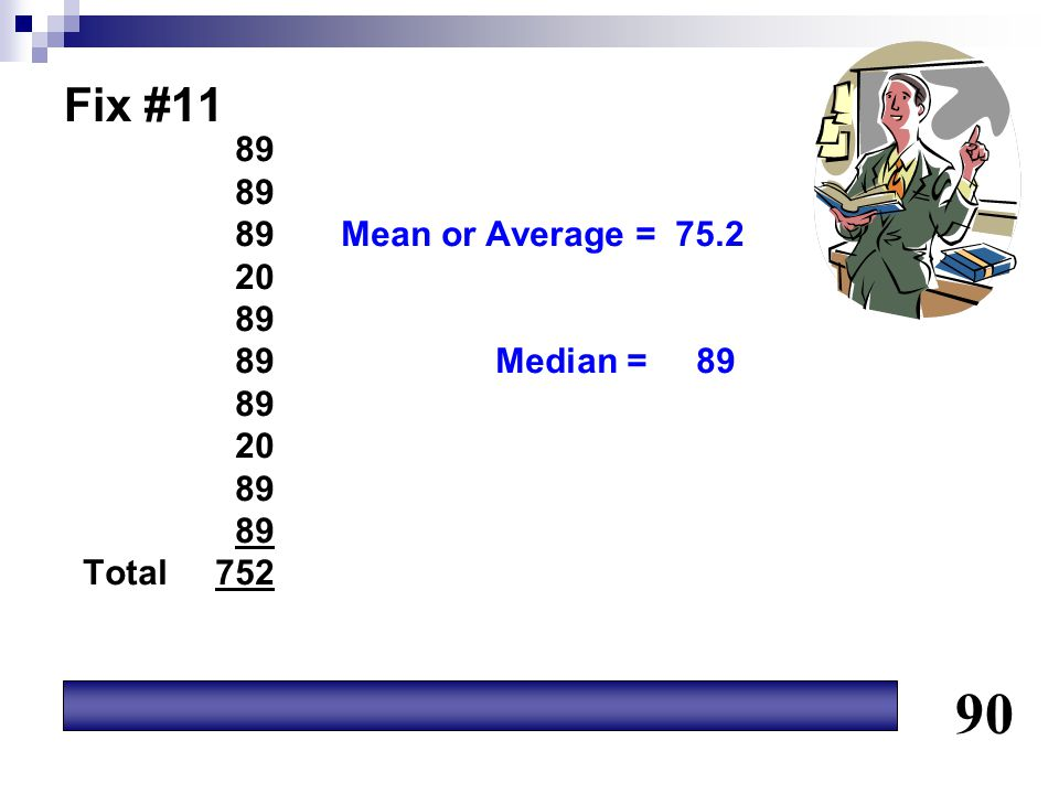 Fix #11 89 89Mean or Average = 75.2 20 89 89 Median = 89 89 20 89 Total 752 90