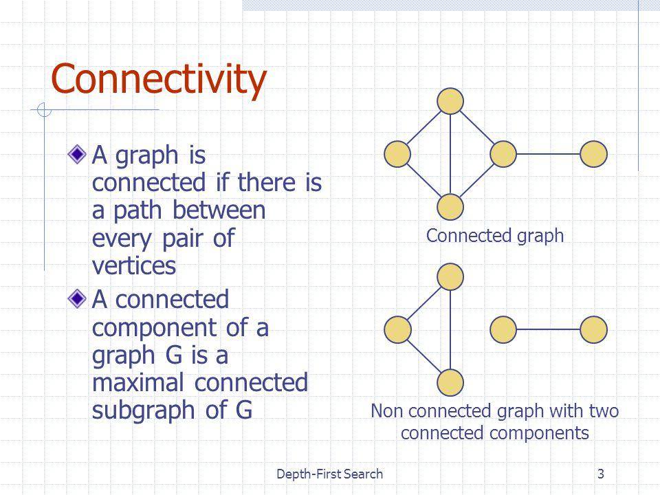 Depth-First Search4 Trees and Forests A (free) tree is an undirected graph T such that T is connected T has no cycles This definition of tree is different from the one of a rooted tree A forest is an undirected graph without cycles The connected components of a forest are trees Tree Forest