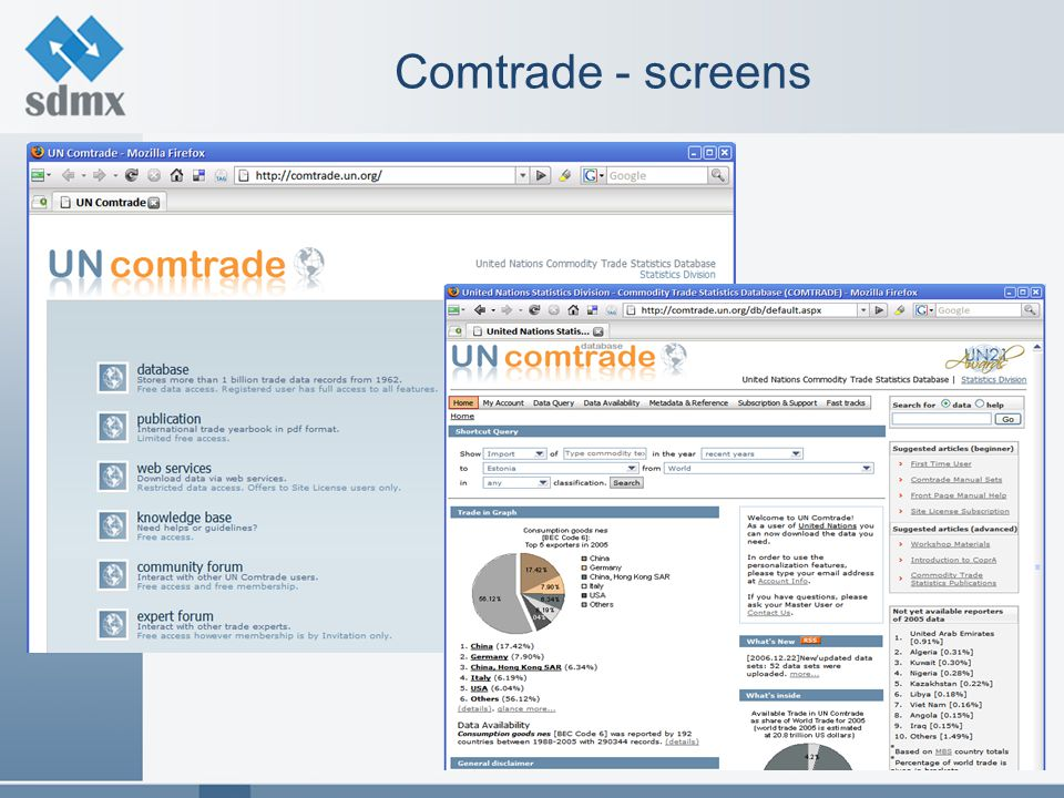 Comtrade - screens