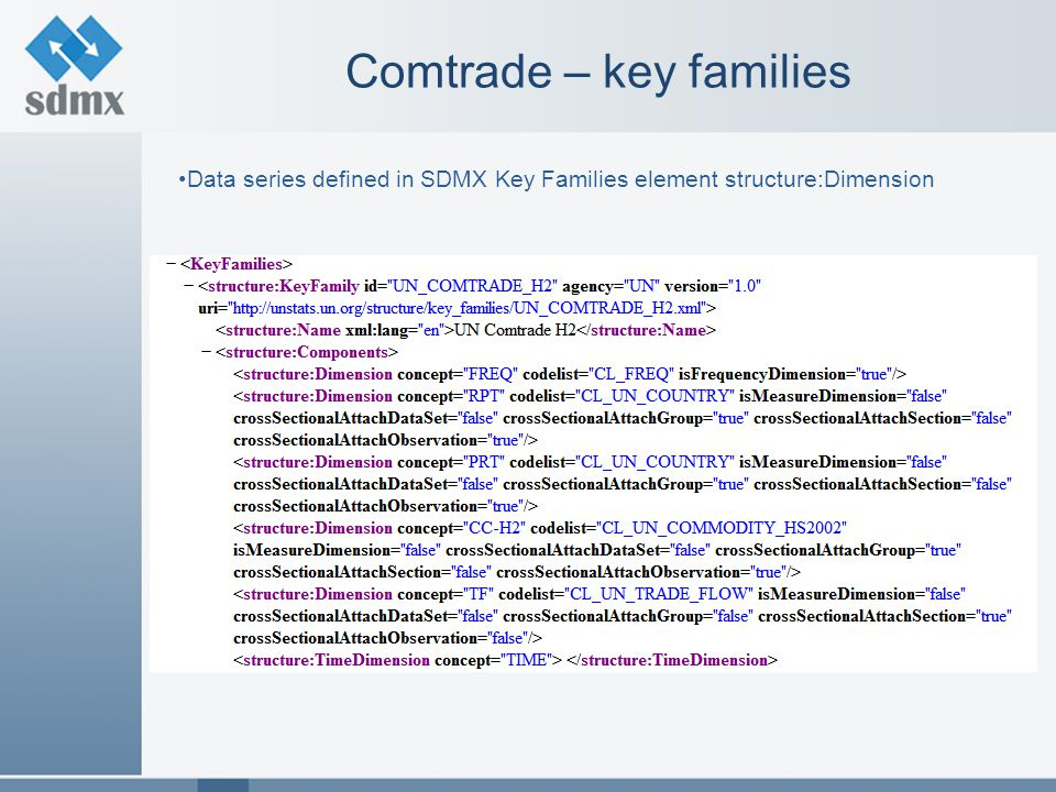 Comtrade – key families Data series defined in SDMX Key Families element structure:Dimension