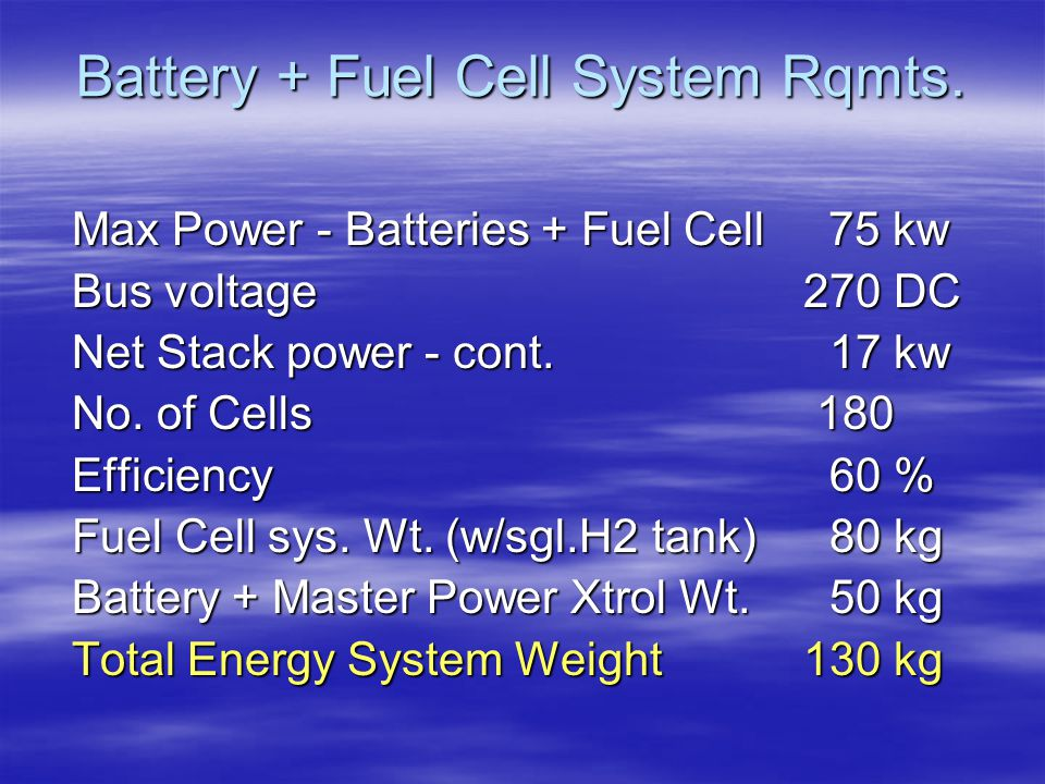 Battery + Fuel Cell System Rqmts. Max Power - Batteries + Fuel Cell 75 kw Bus voltage270 DC Net Stack power - cont. 17 kw No. of Cells 180 Efficiency