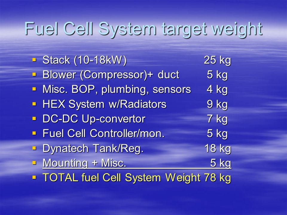 Fuel Cell System target weight  Stack (10-18kW)25 kg  Blower (Compressor)+ duct 5 kg  Misc.