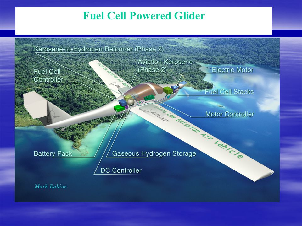 Electric Glider Fuel Cell Powered Glider
