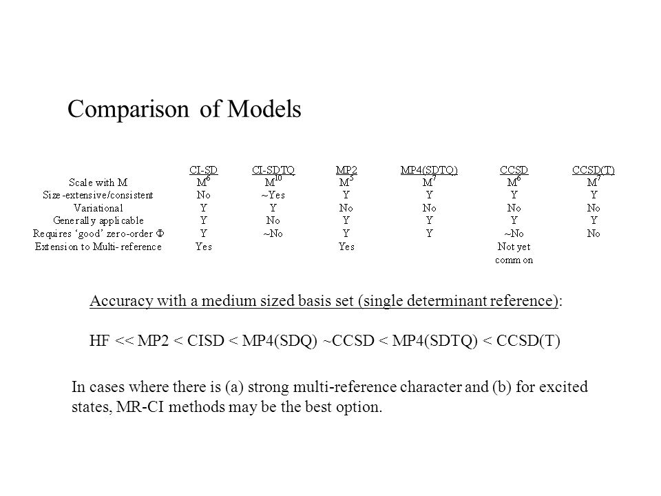 Comparison of Models Accuracy with a medium sized basis set (single determinant reference): HF << MP2 < CISD < MP4(SDQ) ~CCSD < MP4(SDTQ) < CCSD(T) In