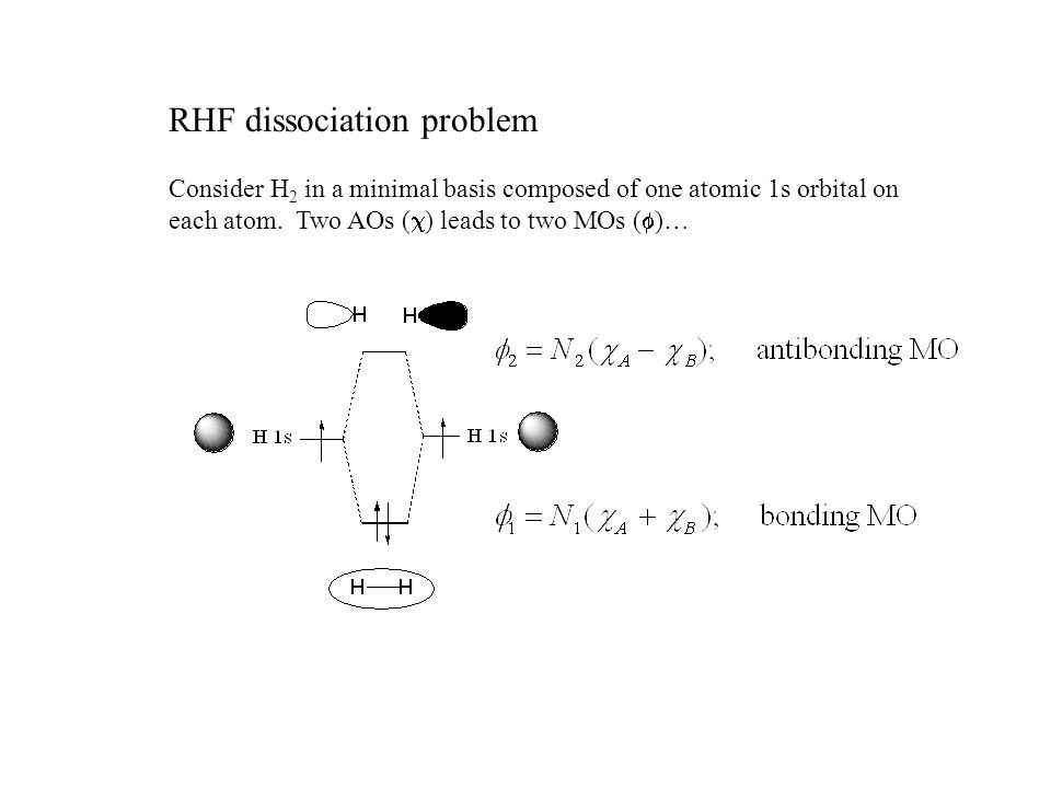 RHF dissociation problem Consider H 2 in a minimal basis composed of one atomic 1s orbital on each atom. Two AOs (  ) leads to two MOs (  )…