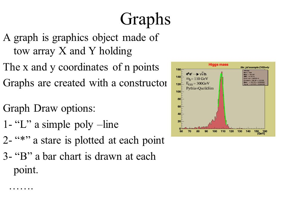 Graphs A graph is graphics object made of tow array X and Y holding The x and y coordinates of n points Graphs are created with a constructor Graph Draw options: 1- L a simple poly –line 2- * a stare is plotted at each point 3- B a bar chart is drawn at each point.