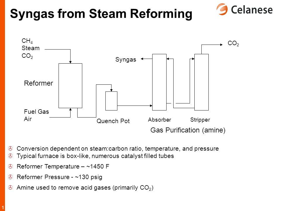 1010 Syngas from Steam Reforming  Conversion dependent on steam:carbon ratio, temperature, and pressure  Typical furnace is box-like, numerous catal