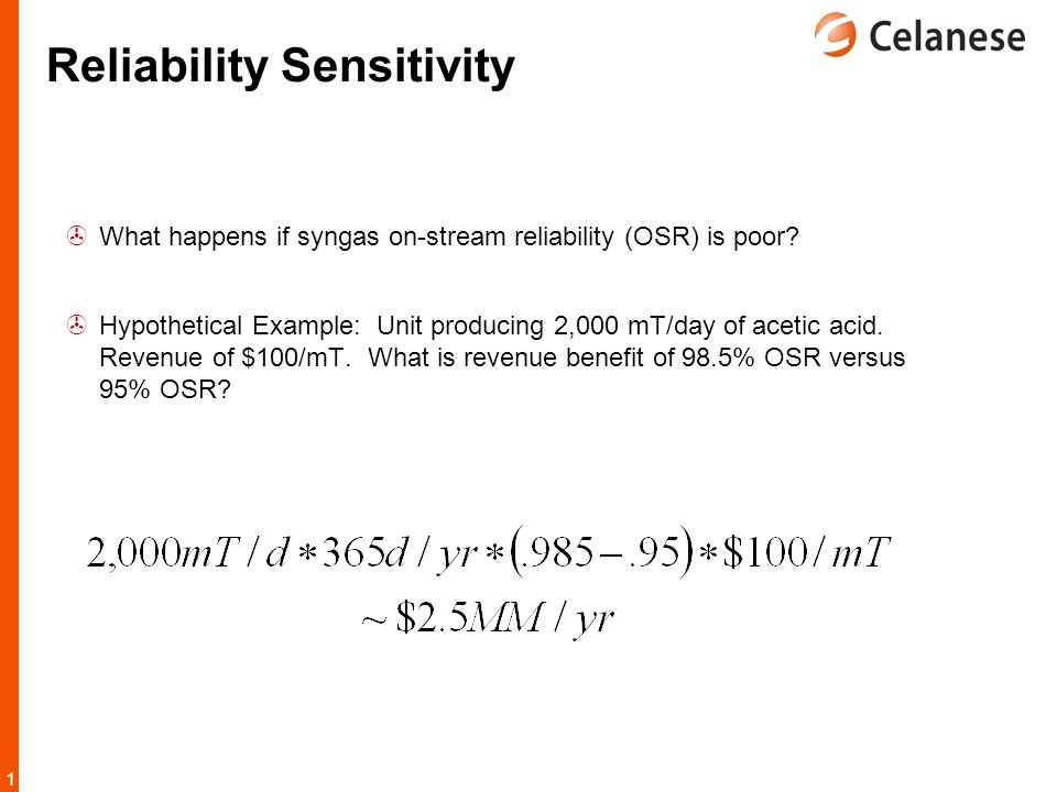 1616 Reliability Sensitivity  What happens if syngas on-stream reliability (OSR) is poor?  Hypothetical Example: Unit producing 2,000 mT/day of acet
